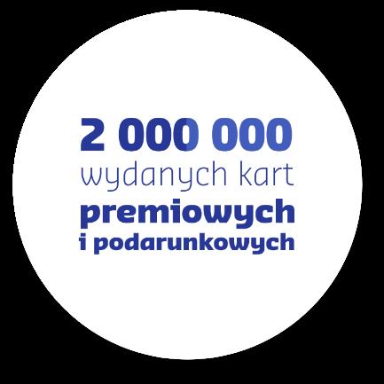 2 000 000 wydanych kart premiowych i podarunkowych - O nas Sodexo