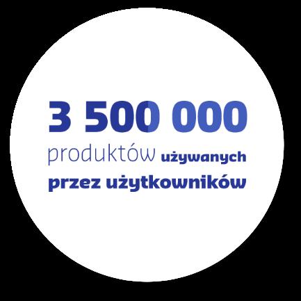 3 500 000 produktów używanych przez użytkowników - O nas Sodexo